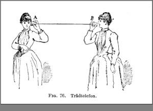 Trådtelefon Wikimedia Commons